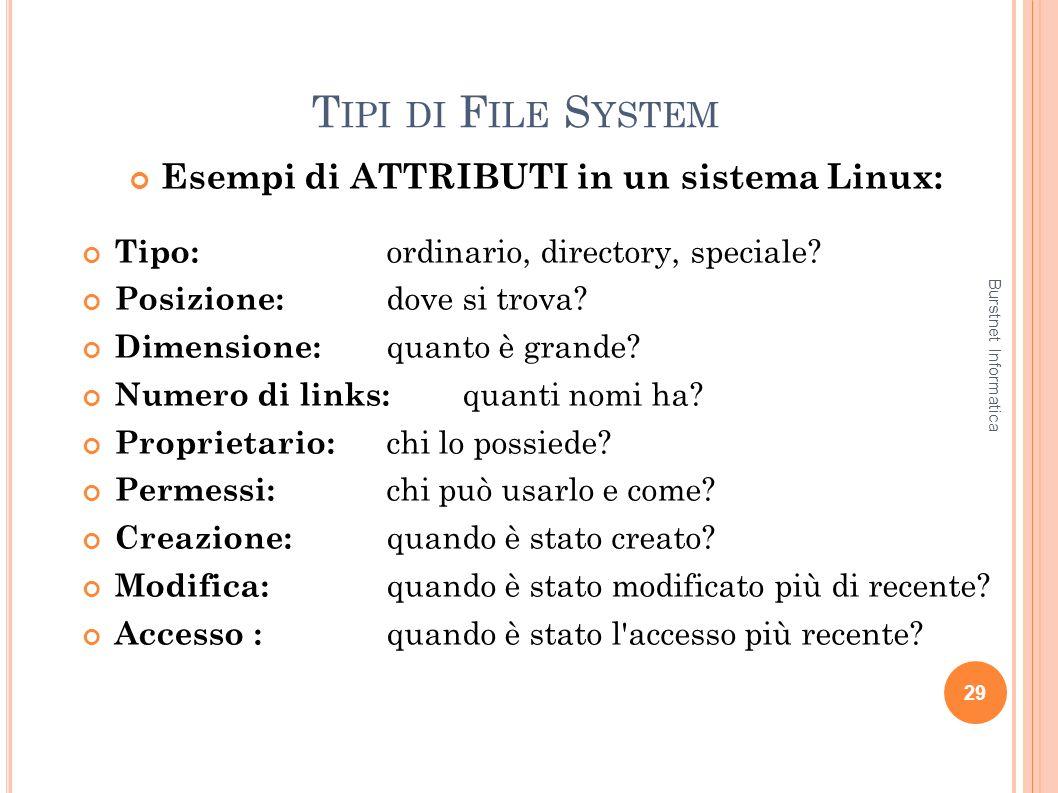 T IPI DI F ILE S YSTEM Esempi di ATTRIBUTI in un sistema Linux: Tipo: ordinario, directory, speciale? Posizione: dove si trova? Dimensione: quanto è g