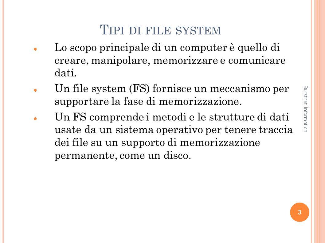 T IPI DI FILE SYSTEM Lo scopo principale di un computer è quello di creare, manipolare, memorizzare e comunicare dati. Un file system (FS) fornisce un
