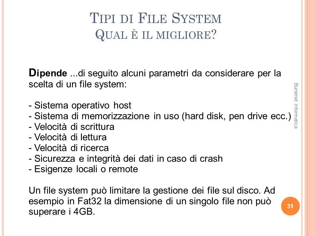 T IPI DI F ILE S YSTEM Q UAL È IL MIGLIORE ? 31 D ipende...di seguito alcuni parametri da considerare per la scelta di un file system: - Sistema opera