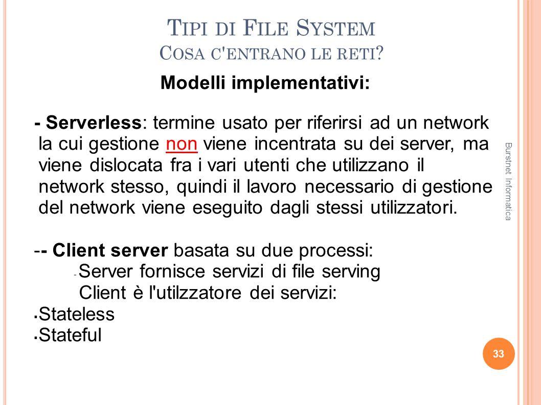 T IPI DI F ILE S YSTEM C OSA C ' ENTRANO LE RETI ? 33 Modelli implementativi: - Serverless: termine usato per riferirsi ad un network la cui gestione