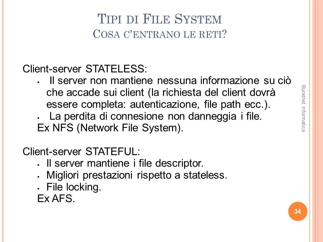 T IPI DI F ILE S YSTEM C OSA C ' ENTRANO LE RETI ? 34 Client-server STATELESS: Il server non mantiene nessuna informazione su ciò che accade sui clien