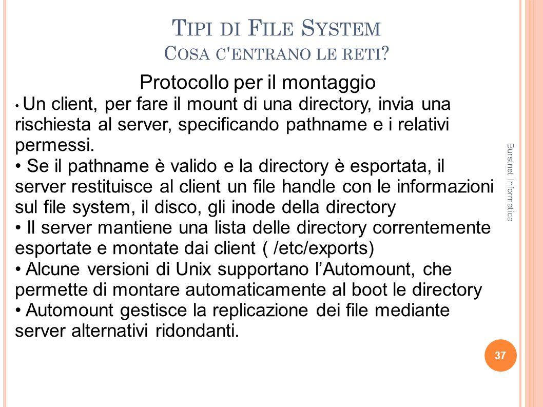 T IPI DI F ILE S YSTEM C OSA C ' ENTRANO LE RETI ? 37 Protocollo per il montaggio Un client, per fare il mount di una directory, invia una rischiesta
