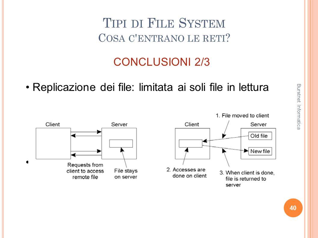 T IPI DI F ILE S YSTEM C OSA C ' ENTRANO LE RETI ? 40 CONCLUSIONI 2/3 Replicazione dei file: limitata ai soli file in lettura Burstnet Informatica