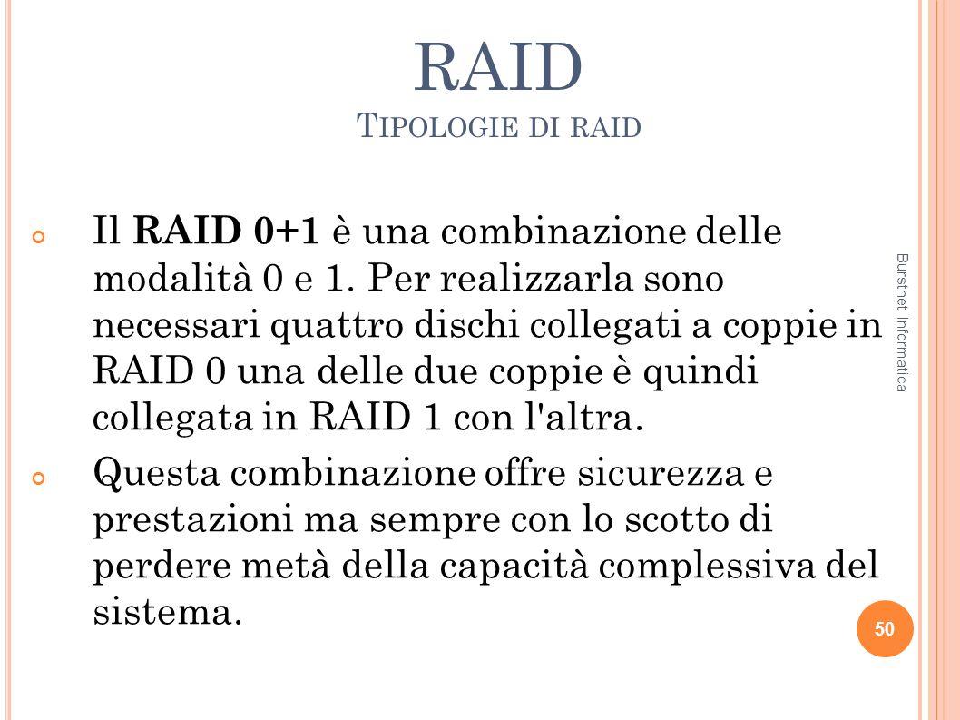 RAID T IPOLOGIE DI RAID Il RAID 0+1 è una combinazione delle modalità 0 e 1. Per realizzarla sono necessari quattro dischi collegati a coppie in RAID