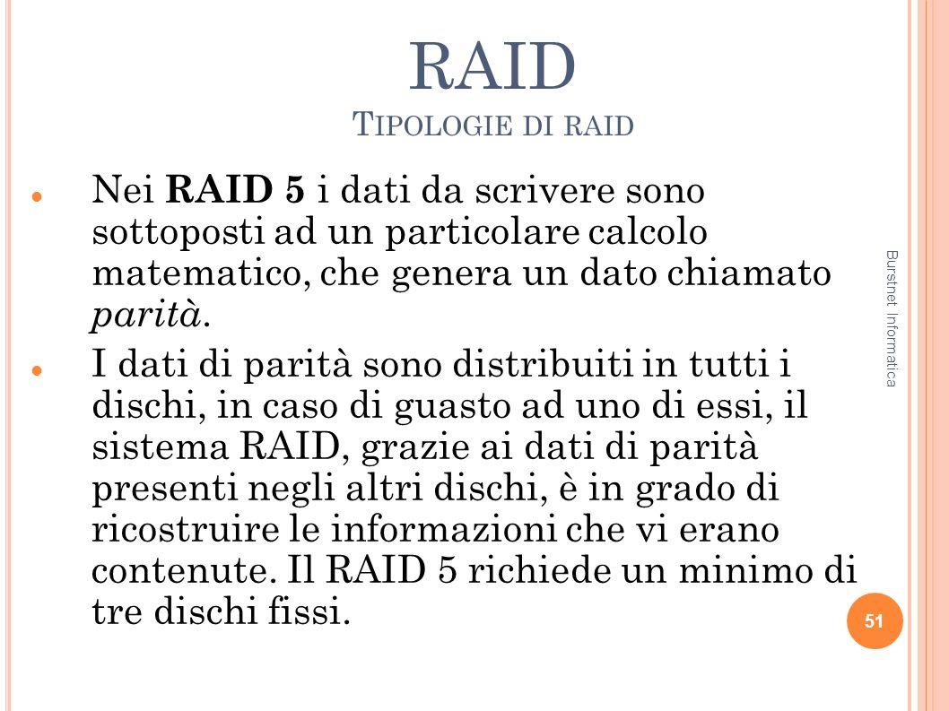 RAID T IPOLOGIE DI RAID Nei RAID 5 i dati da scrivere sono sottoposti ad un particolare calcolo matematico, che genera un dato chiamato parità. I dati