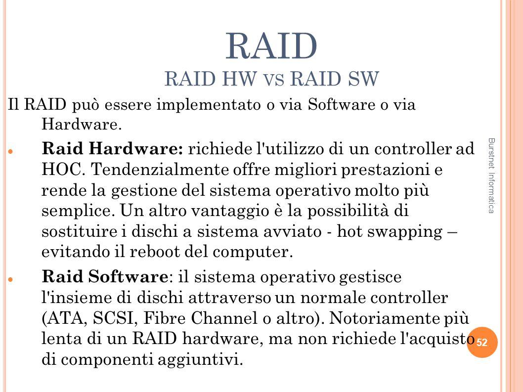 RAID RAID HW VS RAID SW Il RAID può essere implementato o via Software o via Hardware. Raid Hardware: richiede l'utilizzo di un controller ad HOC. Ten