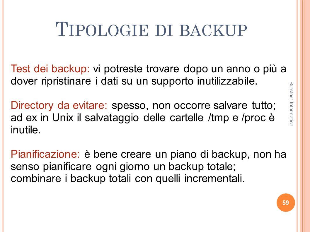 T IPOLOGIE DI BACKUP 59 Test dei backup: vi potreste trovare dopo un anno o più a dover ripristinare i dati su un supporto inutilizzabile. Directory d