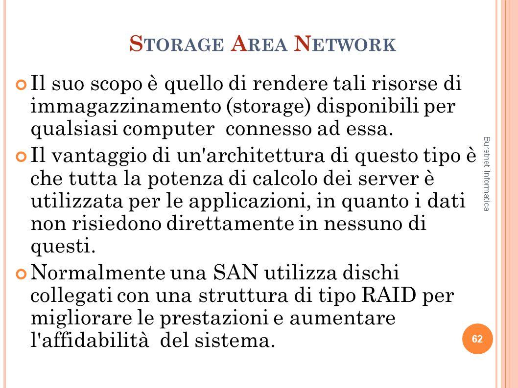 S TORAGE A REA N ETWORK Il suo scopo è quello di rendere tali risorse di immagazzinamento (storage) disponibili per qualsiasi computer connesso ad ess