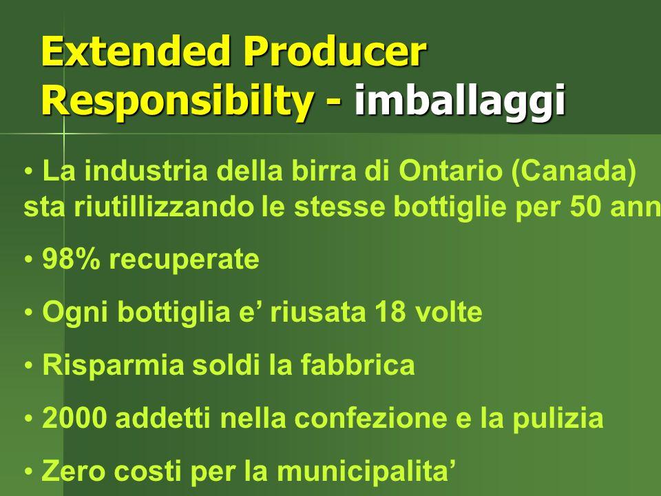 Extended Producer Responsibilty - imballaggi La industria della birra di Ontario (Canada) sta riutillizzando le stesse bottiglie per 50 anni 98% recuperate Ogni bottiglia e riusata 18 volte Risparmia soldi la fabbrica 2000 addetti nella confezione e la pulizia Zero costi per la municipalita