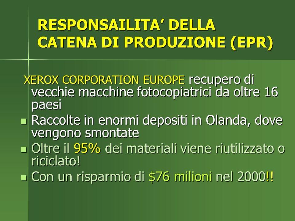 RESPONSAILITA DELLA CATENA DI PRODUZIONE (EPR) XEROX CORPORATION EUROPE recupero di vecchie macchine fotocopiatrici da oltre 16 paesi XEROX CORPORATION EUROPE recupero di vecchie macchine fotocopiatrici da oltre 16 paesi Raccolte in enormi depositi in Olanda, dove vengono smontate Raccolte in enormi depositi in Olanda, dove vengono smontate Oltre il 95% dei materiali viene riutilizzato o riciclato.