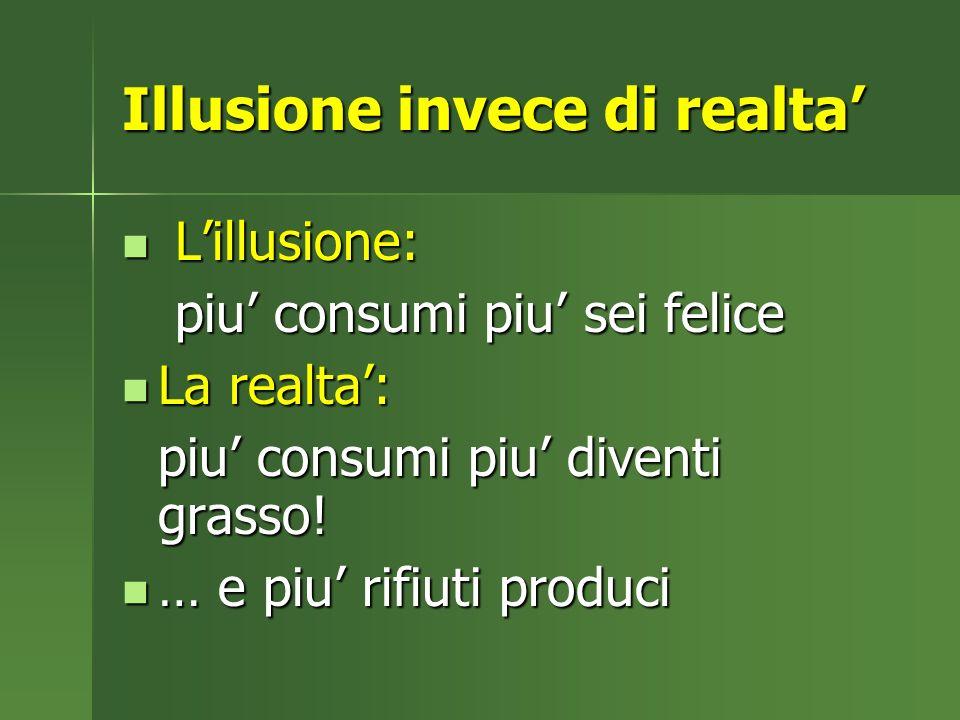 Illusione invece di realta Lillusione: Lillusione: piu consumi piu sei felice piu consumi piu sei felice La realta: La realta: piu consumi piu diventi grasso.