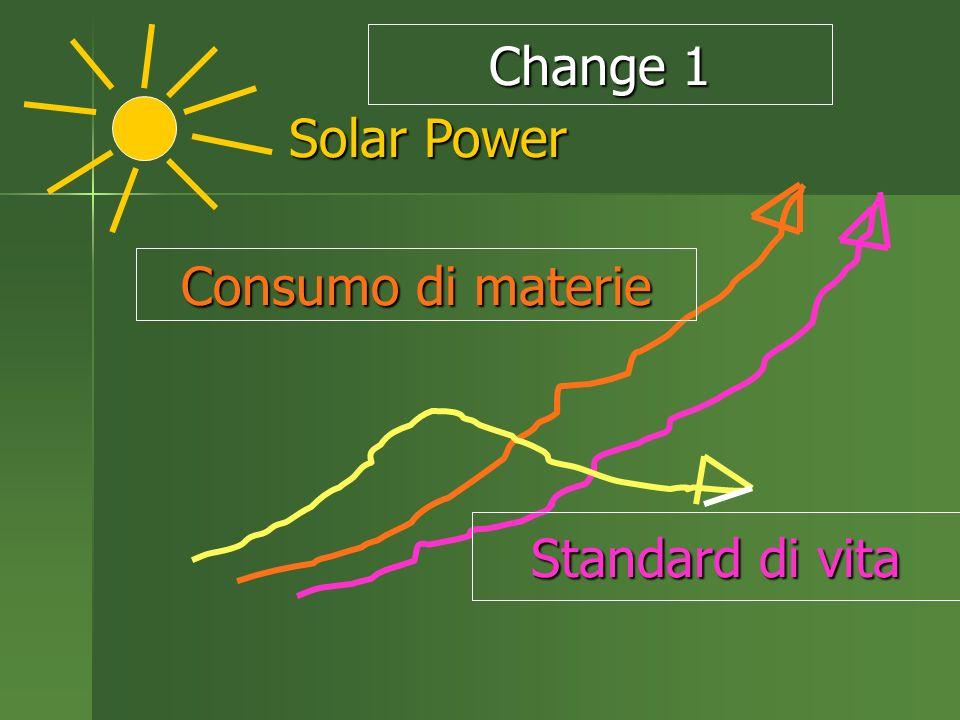 Solar Power Consumo di materie Standard di vita Change 1