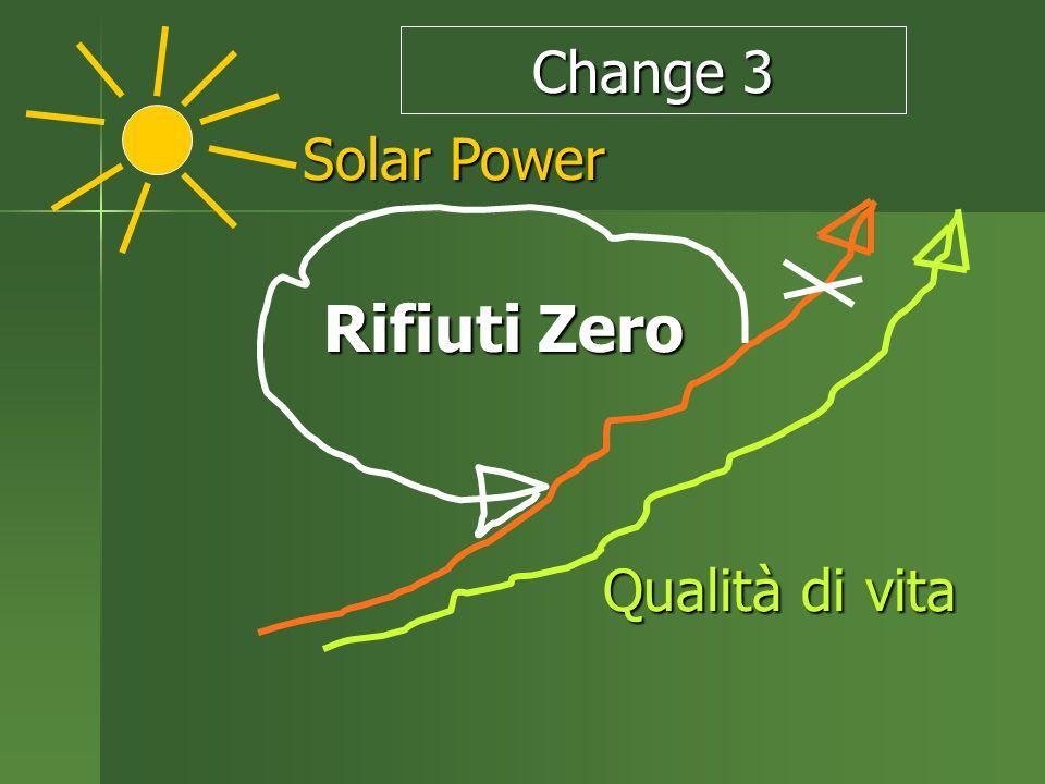 Rifiuti Zero Rifiuti Zero Qualità di vita Solar Power Change 3