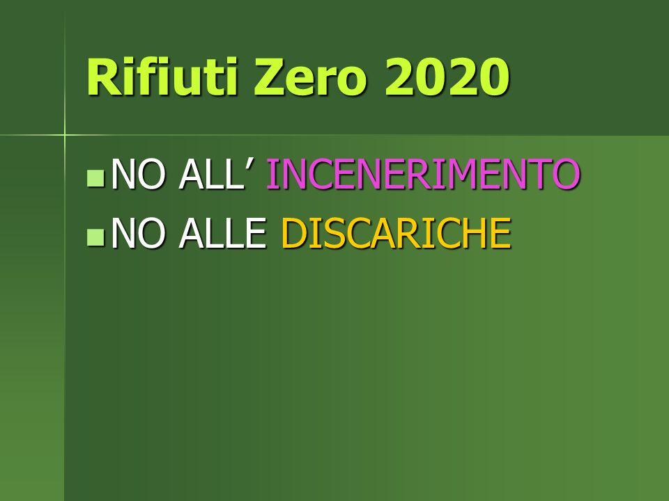 Rifiuti Zero 2020 NO ALL INCENERIMENTO NO ALL INCENERIMENTO NO ALLE DISCARICHE NO ALLE DISCARICHE