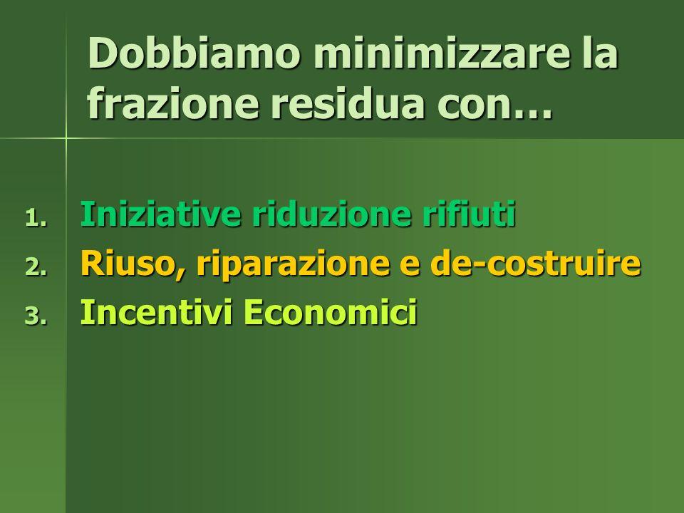 Dobbiamo minimizzare la frazione residua con… 1. Iniziative riduzione rifiuti 2.