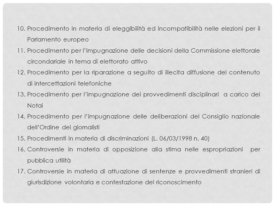 10.Procedimento in materia di eleggibilità ed incompatibilità nelle elezioni per il Parlamento europeo 11.Procedimento per limpugnazione delle decisio