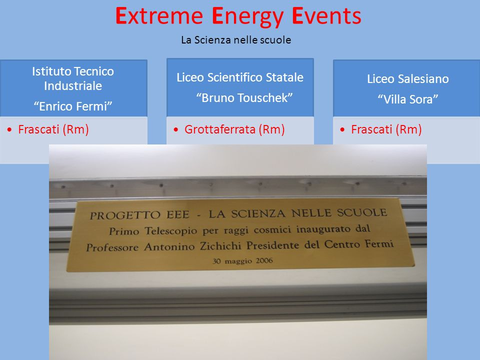 Extreme Energy Events La Scienza nelle scuole Istituto Tecnico Industriale Enrico Fermi Frascati (Rm) Liceo Scientifico Statale Bruno Touschek Grottaf