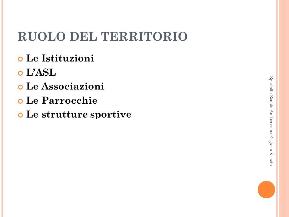 RUOLO DEL TERRITORIO Le Istituzioni LASL Le Associazioni Le Parrocchie Le strutture sportive Sportello Scuola Anffas onlus Regione Veneto