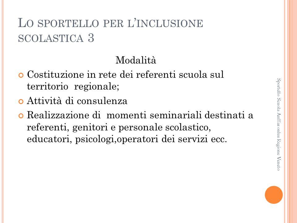 L O SPORTELLO PER L INCLUSIONE SCOLASTICA 3 Modalità Costituzione in rete dei referenti scuola sul territorio regionale; Attività di consulenza Realiz