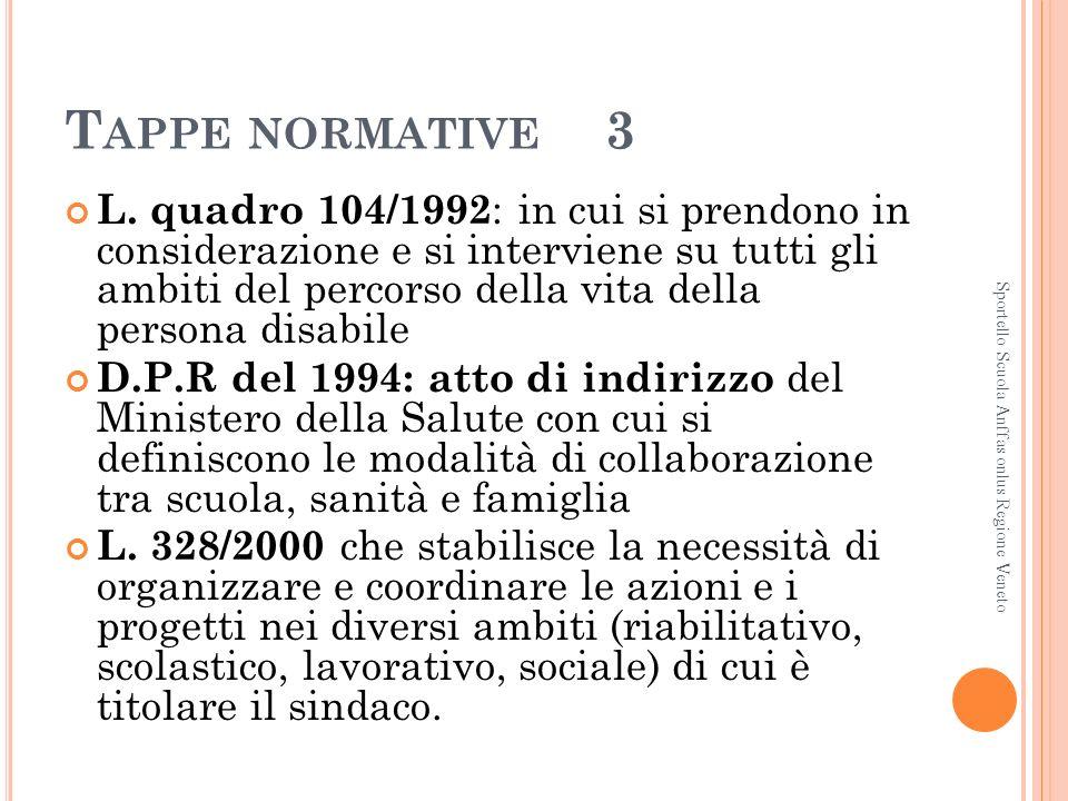 T APPE NORMATIVE 3 L. quadro 104/1992 : in cui si prendono in considerazione e si interviene su tutti gli ambiti del percorso della vita della persona