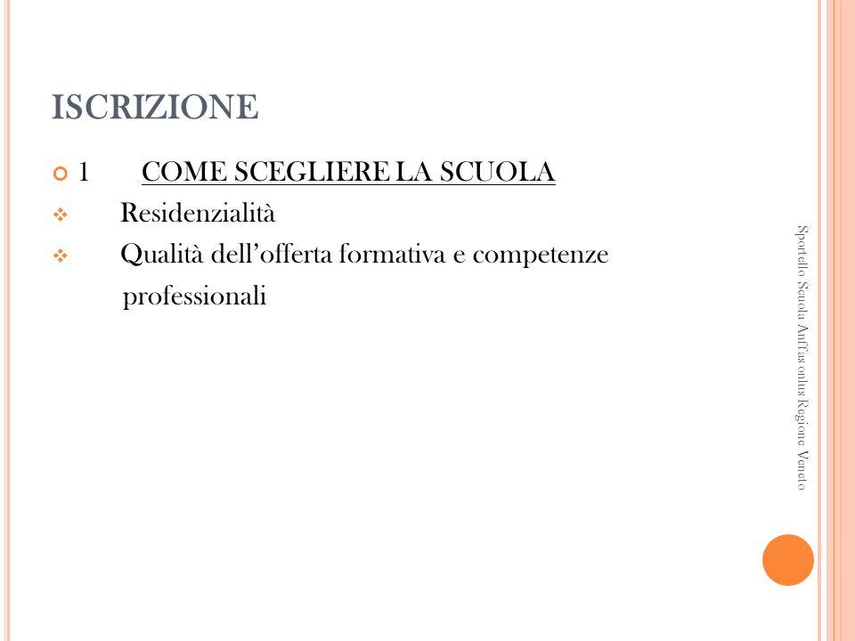 ISCRIZIONE 1 COME SCEGLIERE LA SCUOLA Residenzialità Qualità dellofferta formativa e competenze professionali Sportello Scuola Anffas onlus Regione Veneto