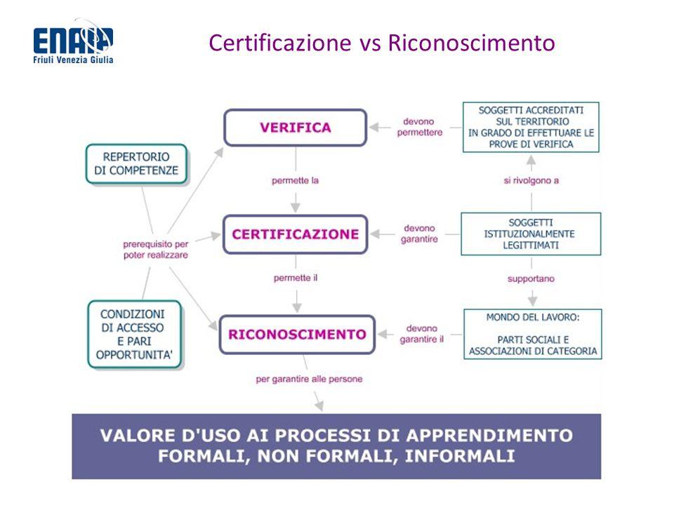 Certificazione vs Riconoscimento