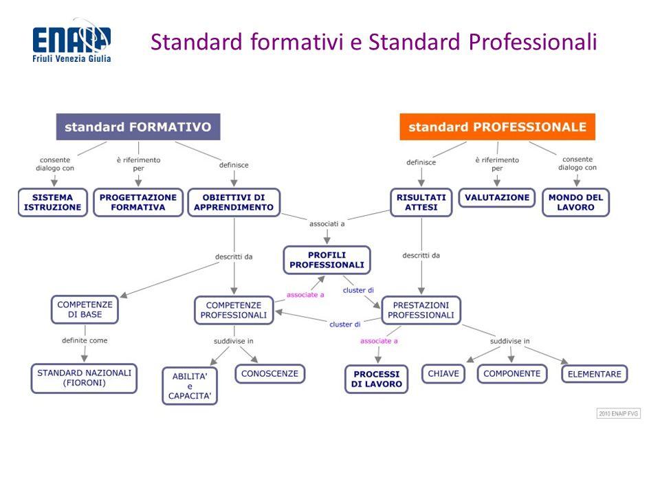 Standard formativi e Standard Professionali