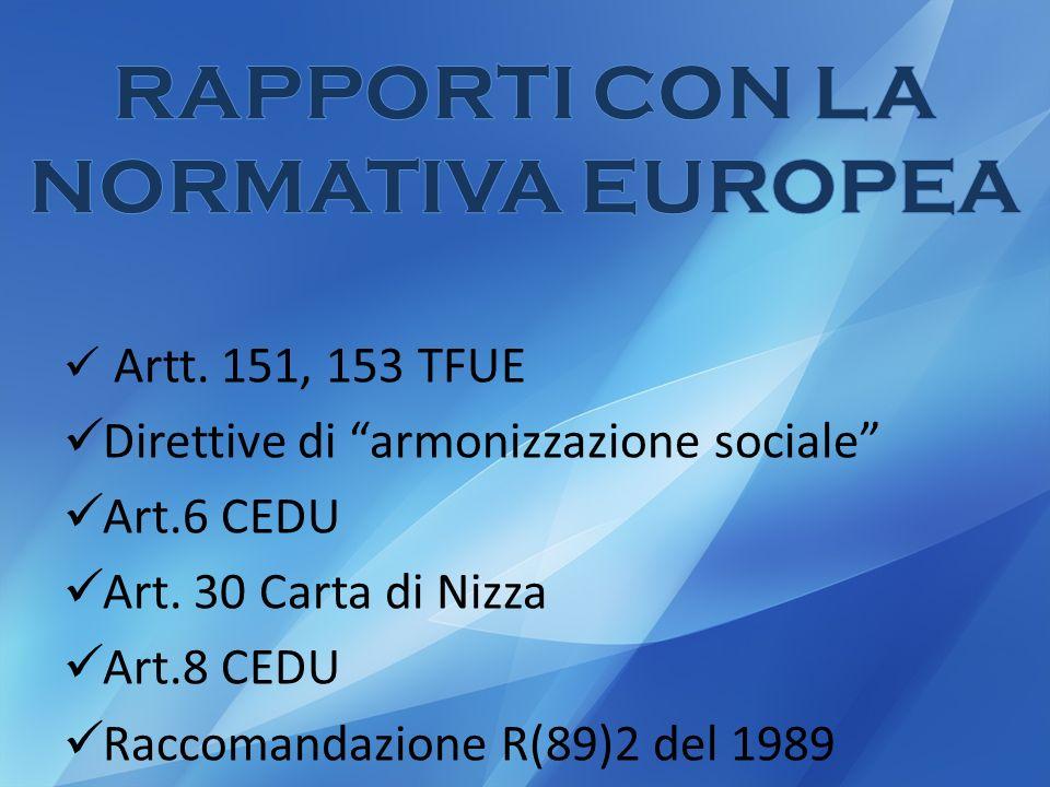 Artt.151, 153 TFUE Direttive di armonizzazione sociale Art.6 CEDU Art.