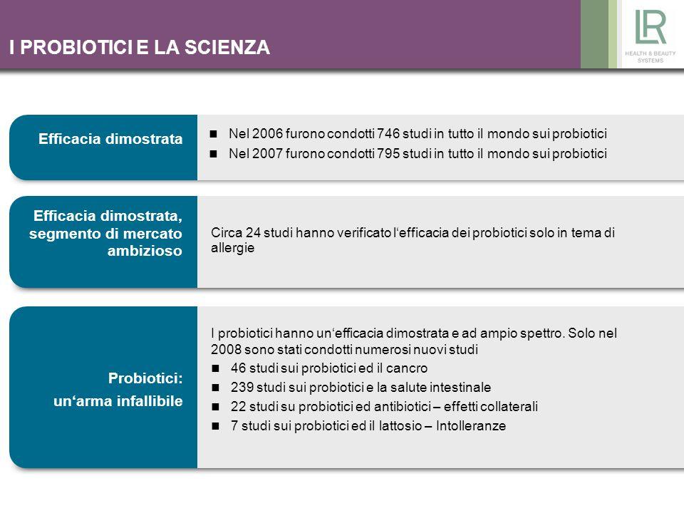 I PROBIOTICI E LA SCIENZA Efficacia dimostrata Nel 2006 furono condotti 746 studi in tutto il mondo sui probiotici Nel 2007 furono condotti 795 studi