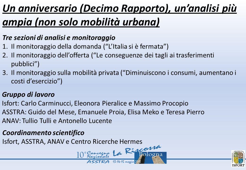 Un anniversario (Decimo Rapporto), unanalisi più ampia (non solo mobilità urbana) Tre sezioni di analisi e monitoraggio 1.Il monitoraggio della domand