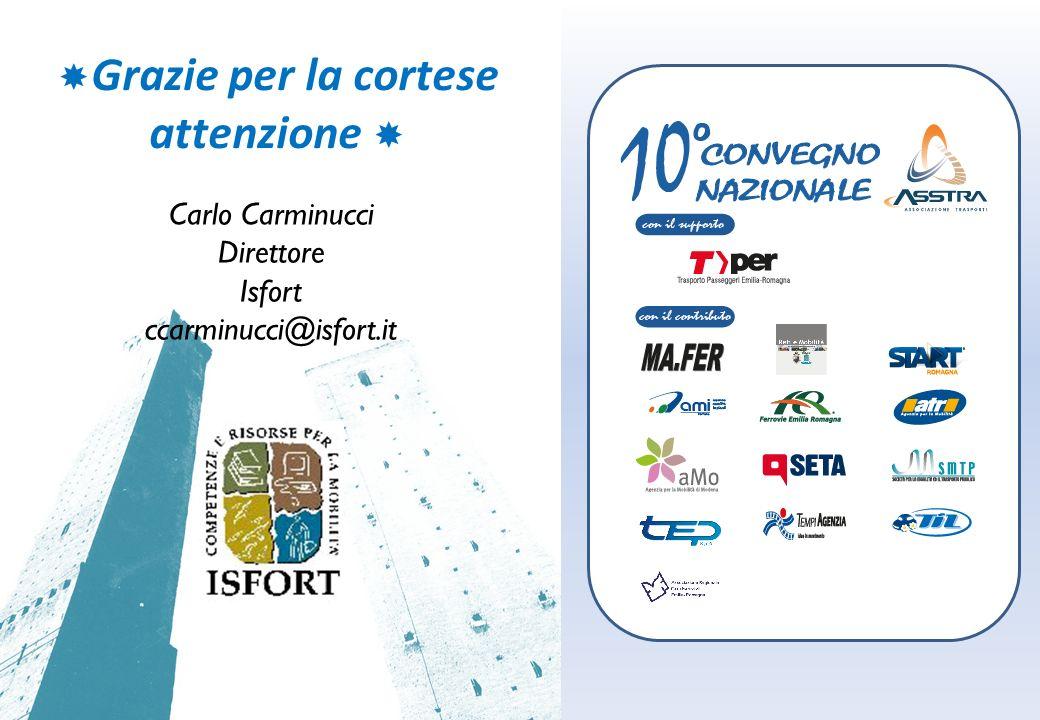 Grazie per la cortese attenzione Carlo Carminucci Direttore Isfort ccarminucci@isfort.it