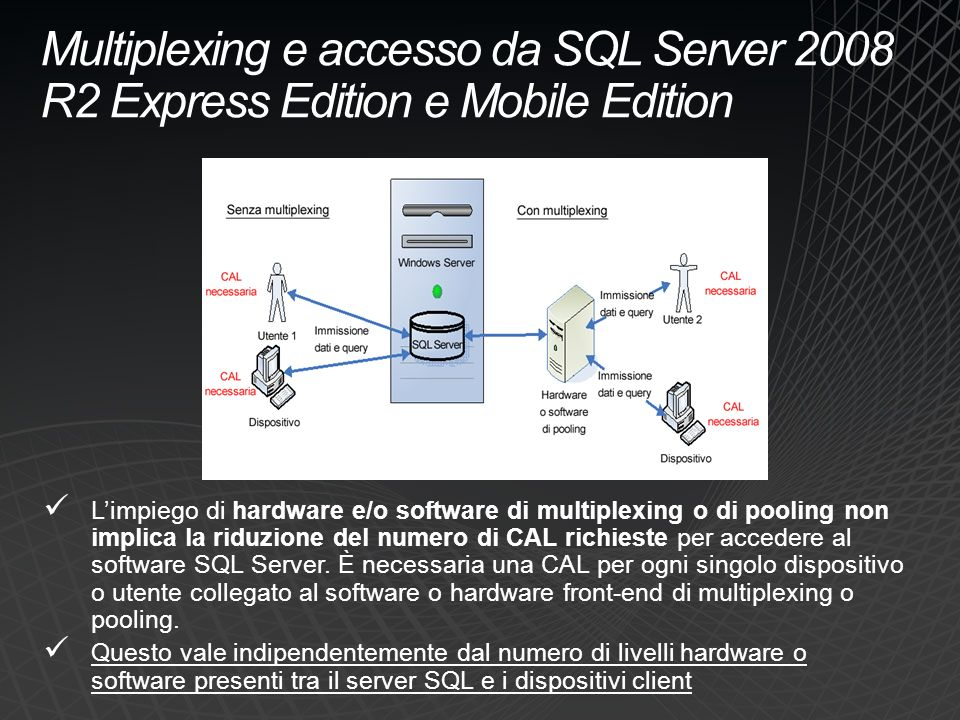 Multiplexing e accesso da SQL Server 2008 R2 Express Edition e Mobile Edition Limpiego di hardware e/o software di multiplexing o di pooling non impli