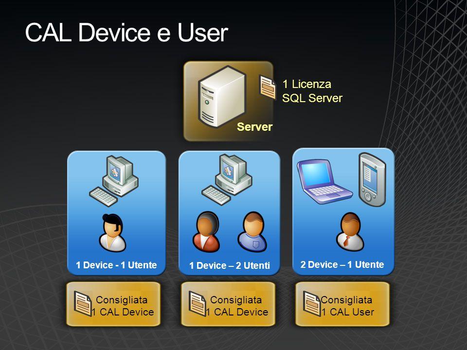 CAL Device e User Server 1 Device - 1 Utente 1 Device – 2 Utenti 2 Device – 1 Utente Consigliata 1 CAL Device Consigliata 1 CAL Device Consigliata 1 C