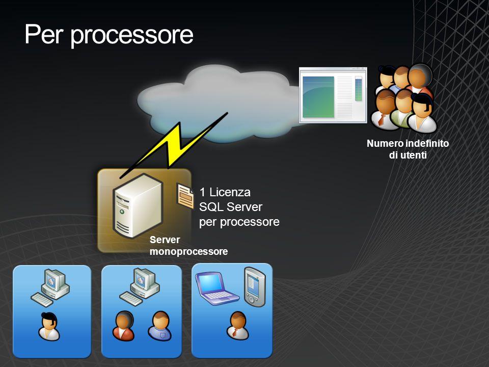 Risorse utili Sito di prodotto www.microsoft.com/sqlserver/ www.microsoft.com/sqlserver/ TechCenter TechNet su SQL Server http://technet.microsoft.com/it-it/sqlserver http://technet.microsoft.com/it-it/sqlserver Confronto tra le edizioni www.microsoft.com/sqlserver/en/us/product- info/compare.aspx www.microsoft.com/sqlserver/en/us/product- info/compare.aspx Tecnologie incluse in SQL Server www.microsoft.com/sqlserver/en/us/solutions- technologies.aspx www.microsoft.com/sqlserver/en/us/solutions- technologies.aspx Licensing di SQL Server www.microsoft.com/sqlserver/en/us/get-sql-server/how-to- buy.aspx www.microsoft.com/sqlserver/en/us/get-sql-server/how-to- buy.aspx