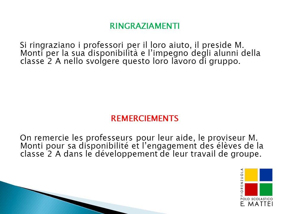 RINGRAZIAMENTI Si ringraziano i professori per il loro aiuto, il preside M.
