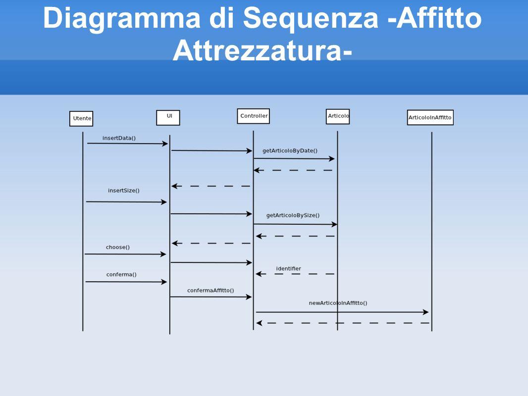 Diagramma di Sequenza -Affitto Attrezzatura-