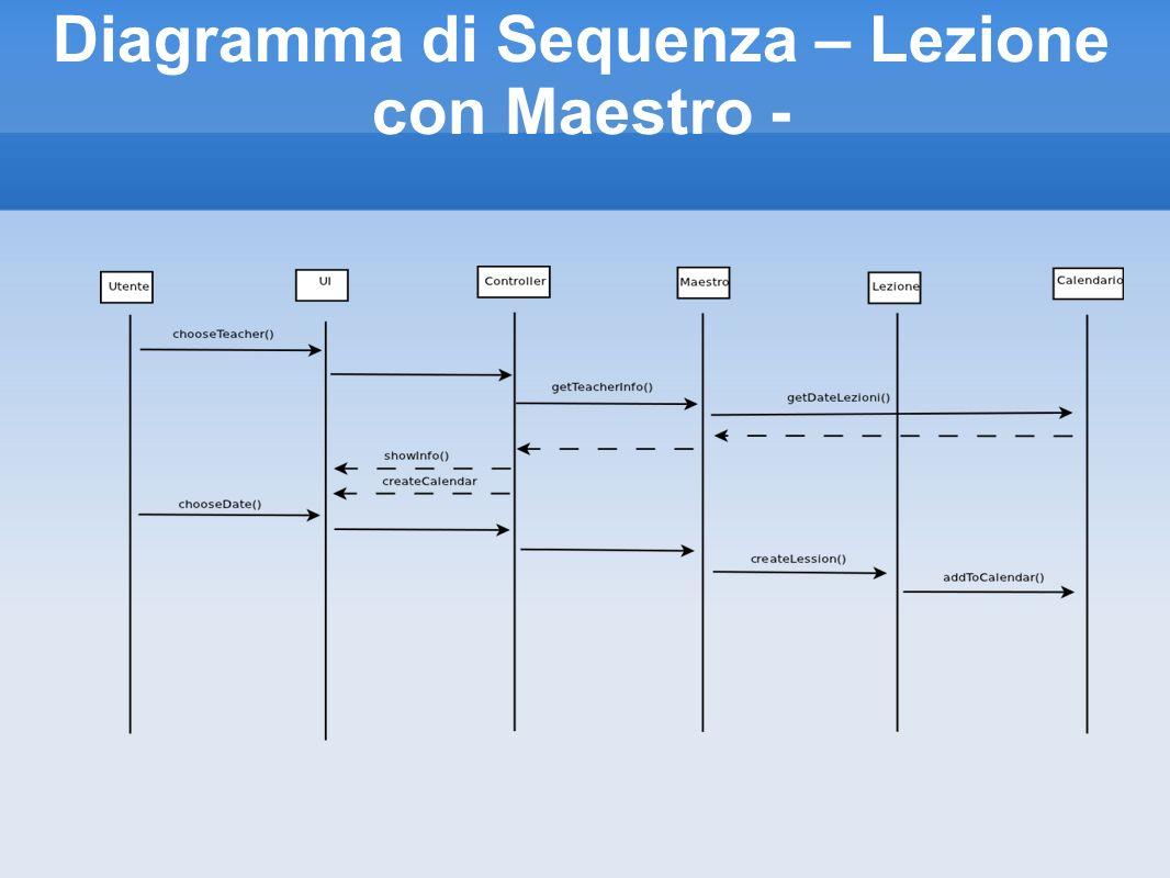 Diagramma di Sequenza – Lezione con Maestro -