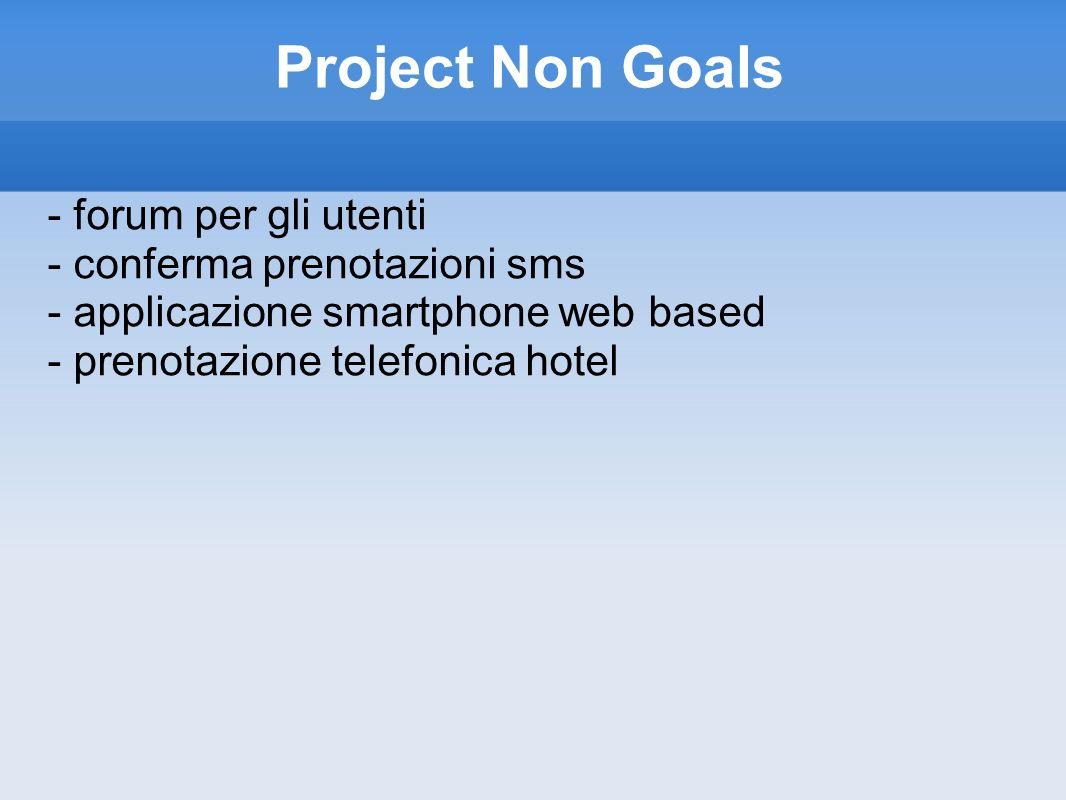 Project plan summary Analisi e Design 6 ore Spikes 4 ore Bozza UI 2 ore