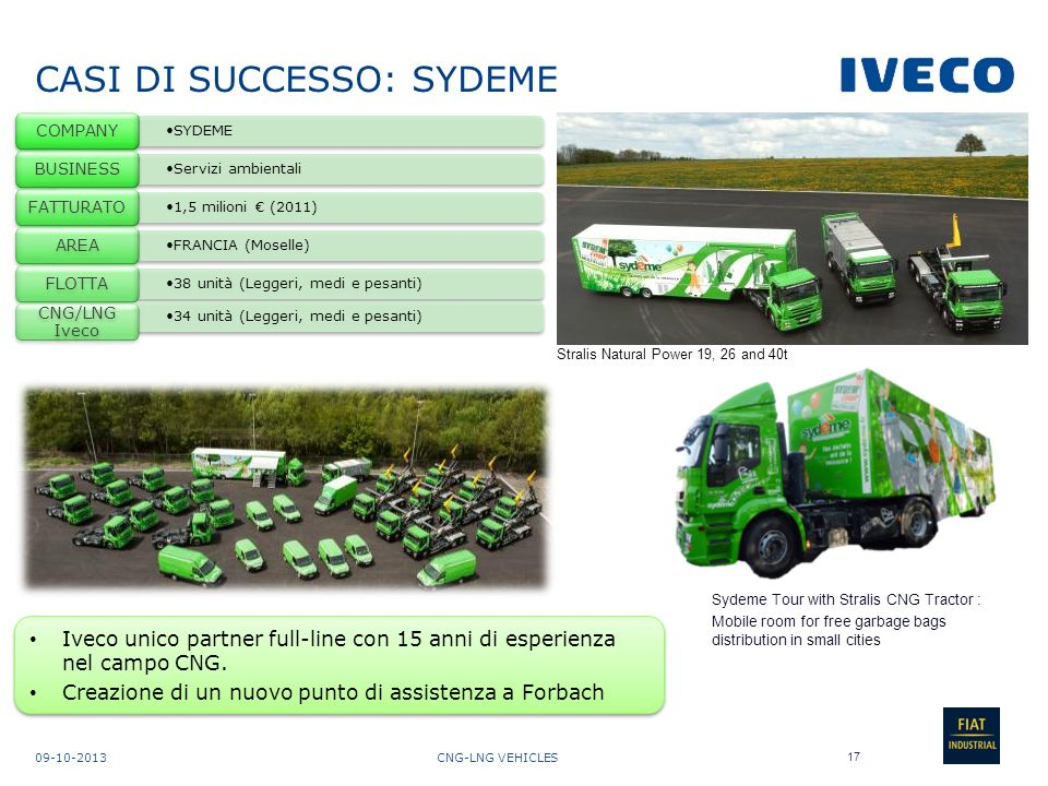CNG-LNG VEHICLES09-10-2013 CASI DI SUCCESSO: SYDEME 17 Stralis Natural Power 19, 26 and 40t SYDEME COMPANY Servizi ambientali BUSINESS 1,5 milioni (20