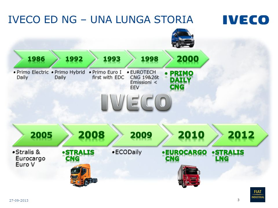 CNG-LNG VEHICLES09-10-2013 14 Delta% over TCO Modello Iveco : AT440S33 T/P CNG vs.