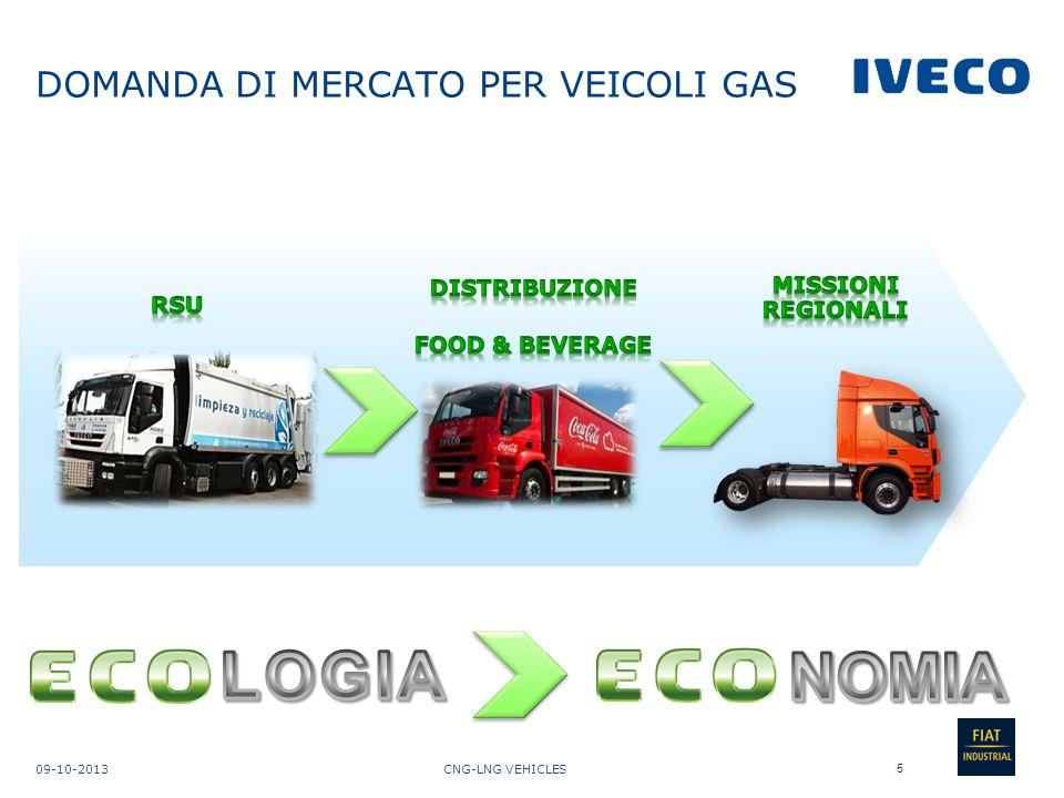 27-09-2013 PERCHE LNG CONFIGURAZIONE STANDARD TRATTORE CNG 6 CNG TANKS 4x70=280 litri (40 Kg) CNG TANKS 2x80=160 2X140= 280 tot 440 litri (62 Kg) TARA: +300 Kg vs.