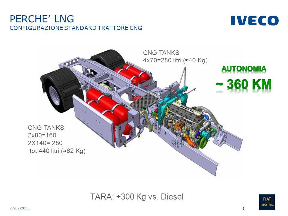 CNG-LNG VEHICLES09-10-2013 7 LNG CRYOGENIC TANK 564 Litres CNG TANKS 4x70=280 Litres TARA: +415 Kg vs.