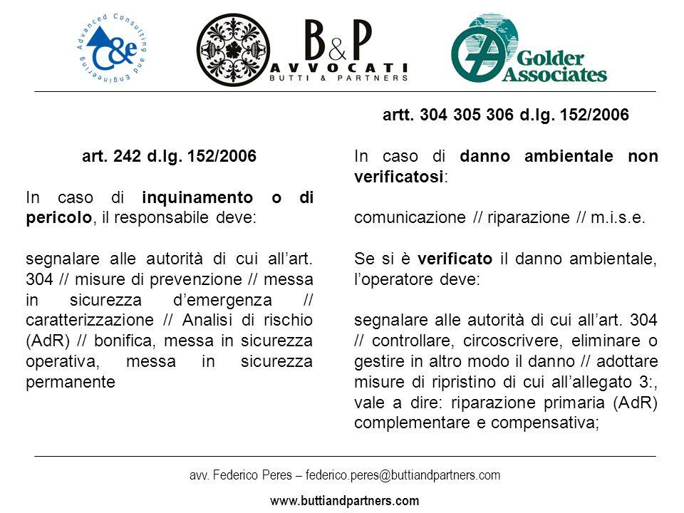 avv. Federico Peres – federico.peres@buttiandpartners.com www.buttiandpartners.com art. 242 d.lg. 152/2006 In caso di inquinamento o di pericolo, il r