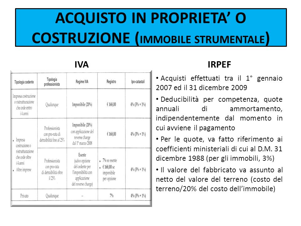 ACQUISTO IN PROPRIETA O COSTRUZIONE ( IMMOBILE STRUMENTALE ) IVAIRPEF Acquisti effettuati tra il 1° gennaio 2007 ed il 31 dicembre 2009 Deducibilità p