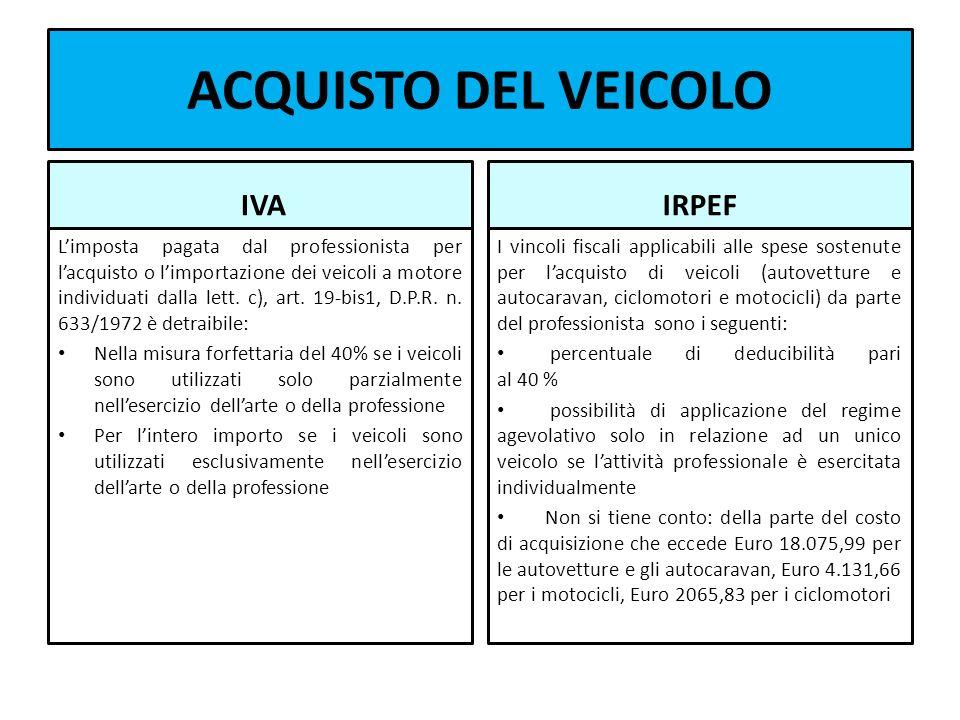 ACQUISTO DEL VEICOLO IVA Limposta pagata dal professionista per lacquisto o limportazione dei veicoli a motore individuati dalla lett. c), art. 19-bis