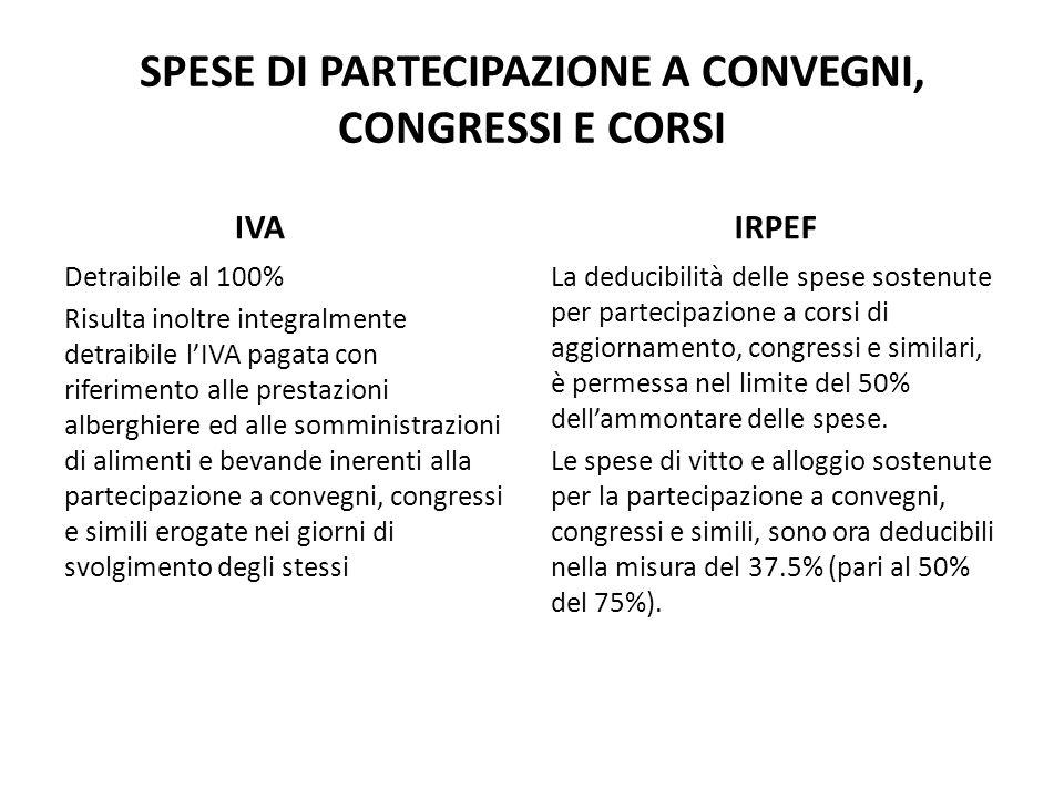 SPESE DI PARTECIPAZIONE A CONVEGNI, CONGRESSI E CORSI IVA Detraibile al 100% Risulta inoltre integralmente detraibile lIVA pagata con riferimento alle