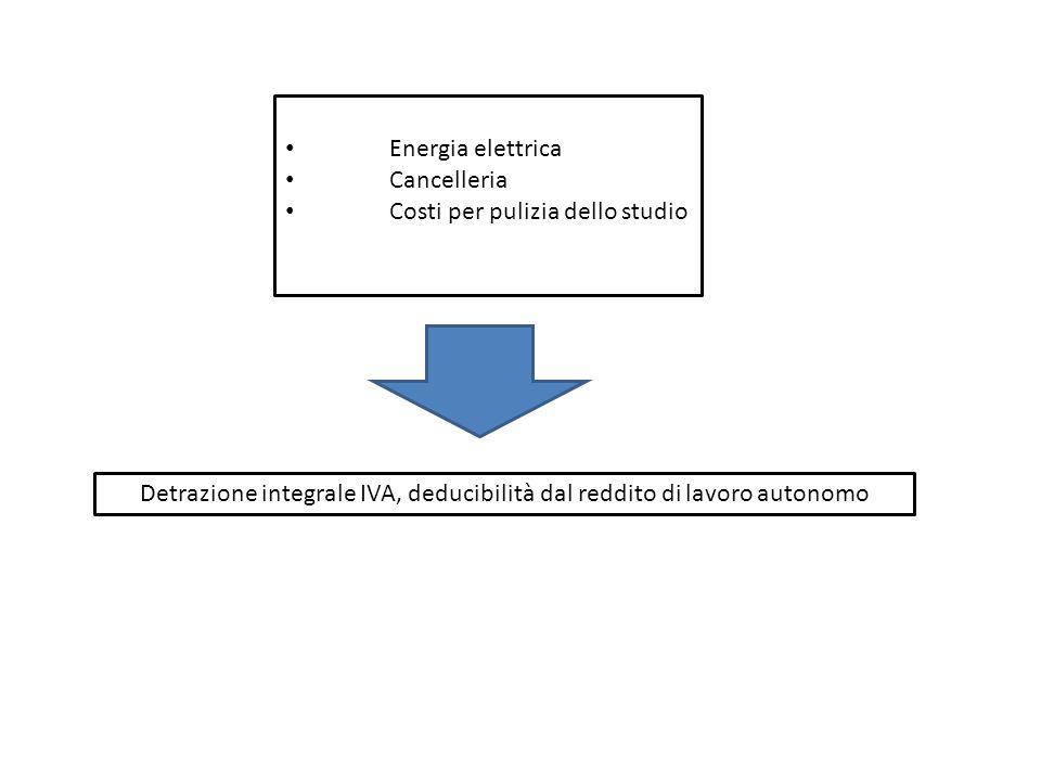 Energia elettrica Cancelleria Costi per pulizia dello studio Detrazione integrale IVA, deducibilità dal reddito di lavoro autonomo