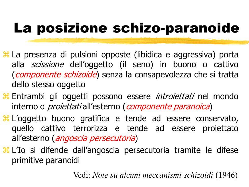 La posizione schizo-paranoide zLa presenza di pulsioni opposte (libidica e aggressiva) porta alla scissione delloggetto (il seno) in buono o cattivo (