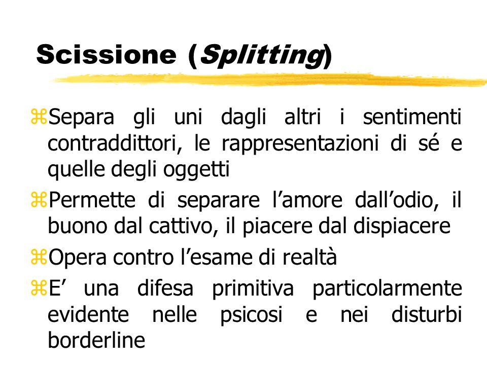 Scissione (Splitting) zSepara gli uni dagli altri i sentimenti contraddittori, le rappresentazioni di sé e quelle degli oggetti zPermette di separare