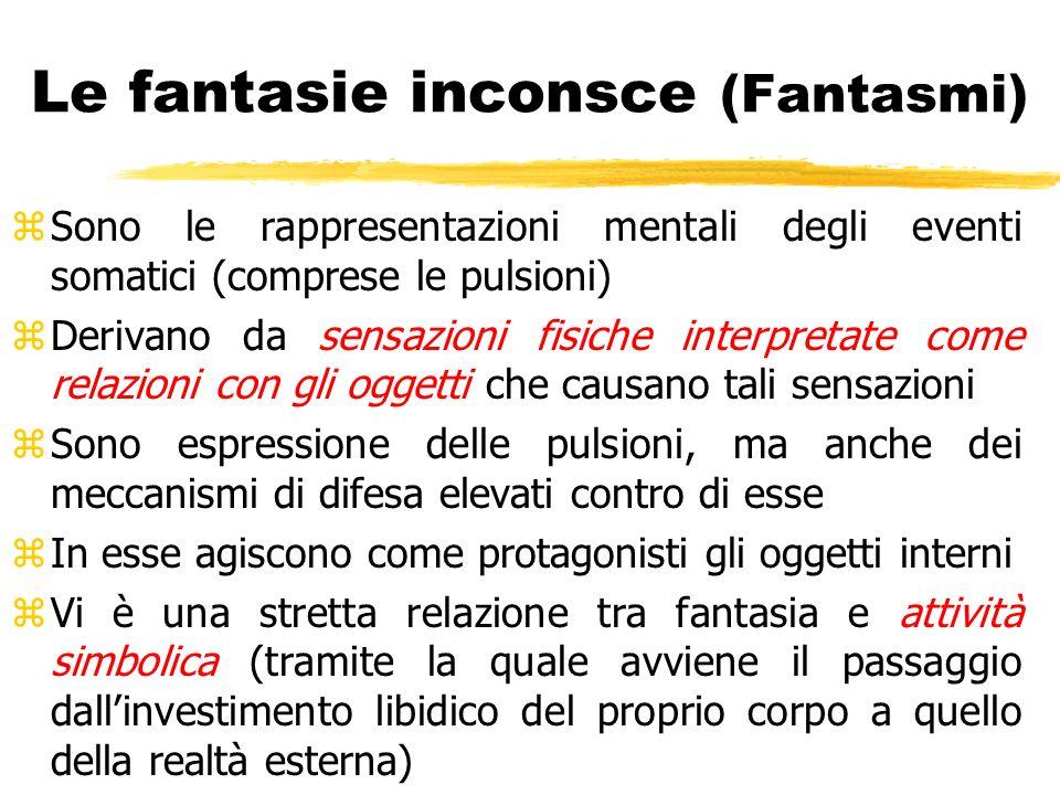 Le fantasie inconsce (Fantasmi) zSono le rappresentazioni mentali degli eventi somatici (comprese le pulsioni) zDerivano da sensazioni fisiche interpr